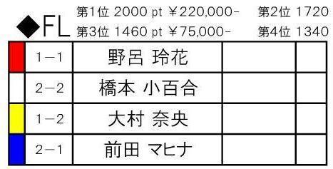 ヒート表.JPG