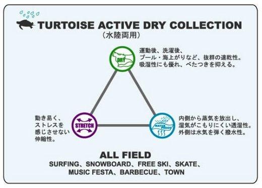 turtoiseosaka-activedry.jpg